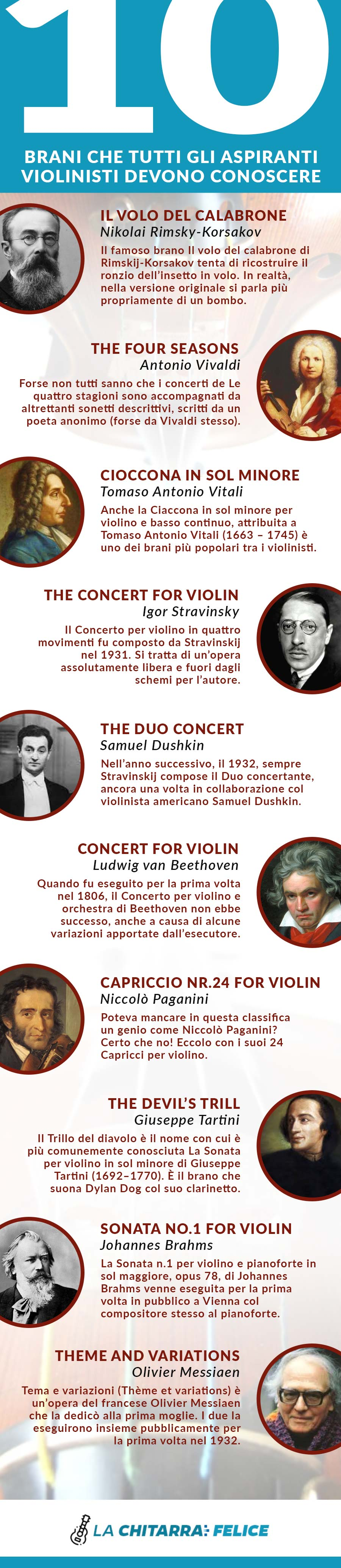 violinisti famosi