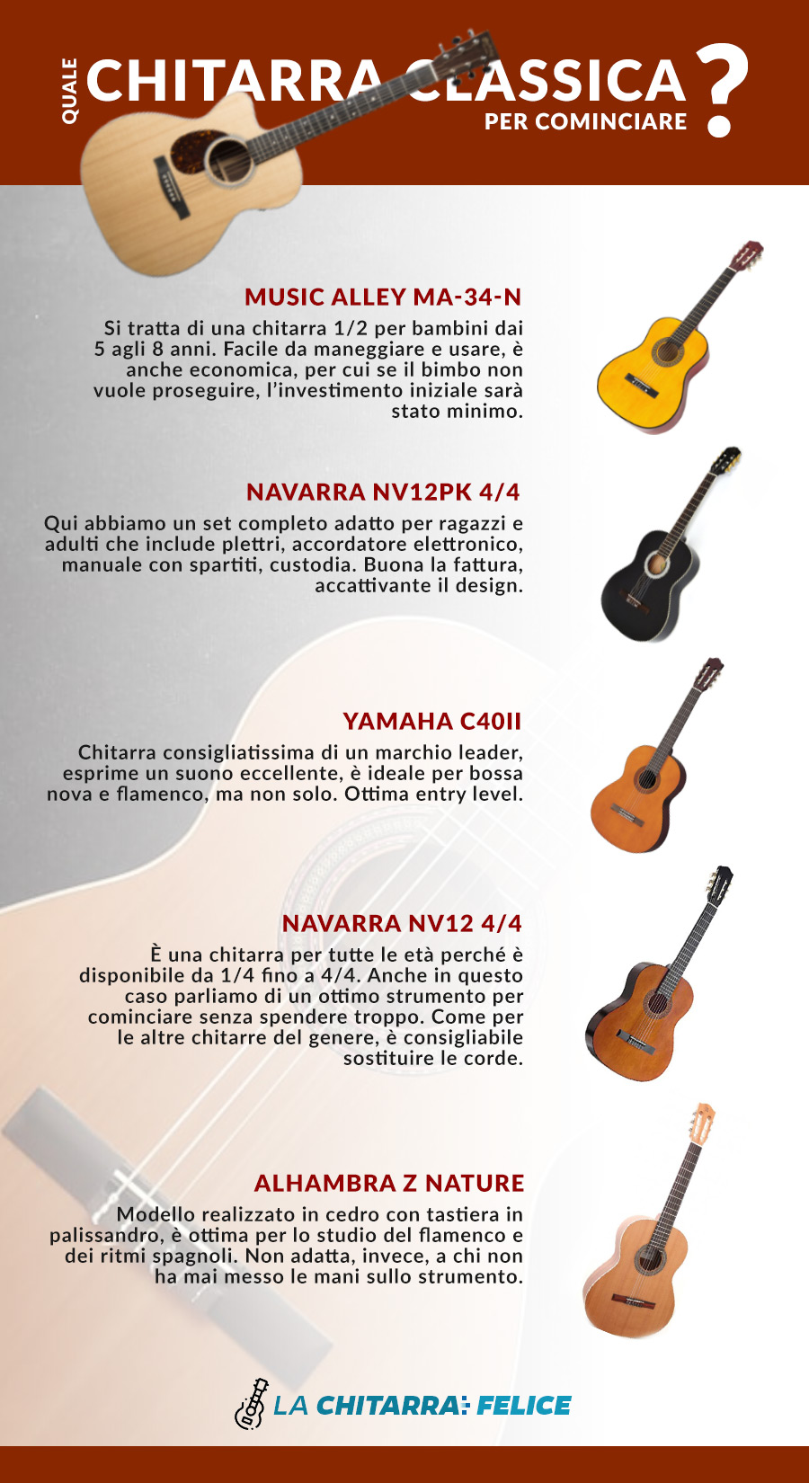 musica alley, navarra, yamah, alhambra