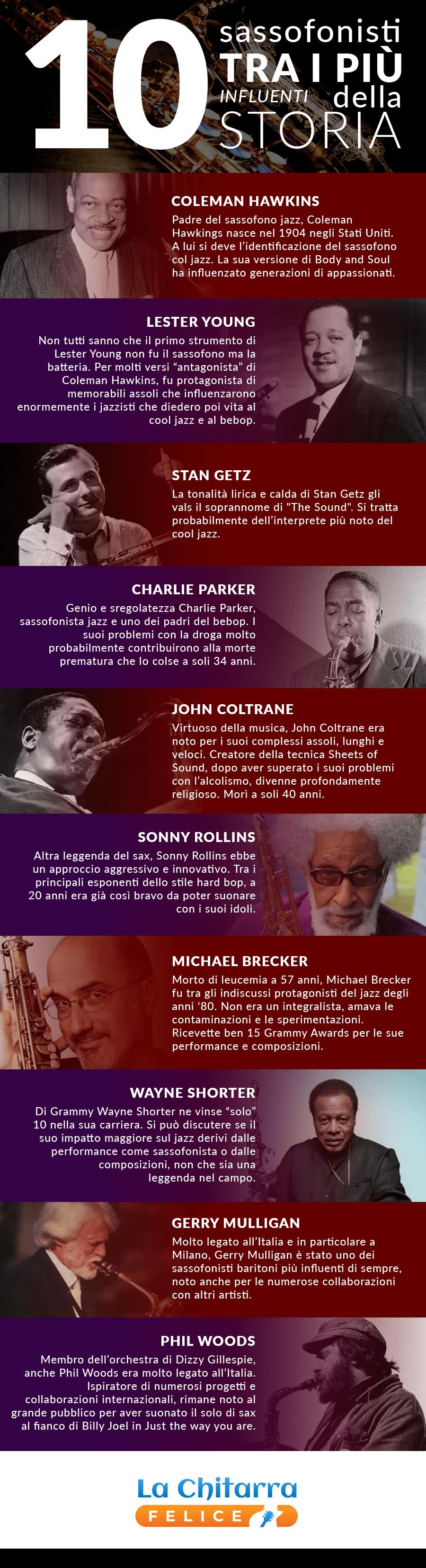 sassofonisti famosi, sassofonisti jazz